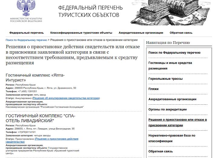 Экспертная комиссия приостановила действие свидетельства о присвоении «четырех звезд» крымскому СПА-отелю «Ливадийский»